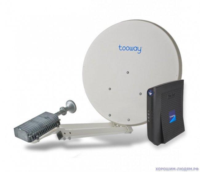 Комплект оборудования «Стандартный Радуга-Интернет на Ka-Sat»